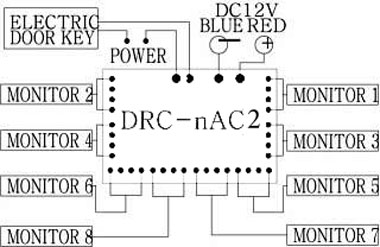 cctv wiring diagram with Wiring Diagram For A Ccd Camera on Wiring Diagram For A Ccd Camera as well Wiring Diagram Car Reversing Camera in addition Cmos Camera Wiring Diagram furthermore Xlr Cable Wiring Diagram Pdf moreover Y29uY2VwdGRyYXcqY29tfGEzNzNjM3xwMXxwcmV2aWV3fDI1NnxwaWN0LS1hbGFybS1hbmQtYWNjZXNzLWNvbnRyb2wtc3ltYm9scy1kZXNpZ24tZWxlbWVudHMtLS1hbGFybS1hbmQtYWNjZXNzLWNvbnRyb2wqcG5nLS1kcmF3LWRpYWdyYW0tZmxvd2NoYXJ0LWV4YW1wbGUqcG5n Y29uY2VwdGRyYXcqY29tfGV4YW1wbGVzfHNlY3VyaXR5.